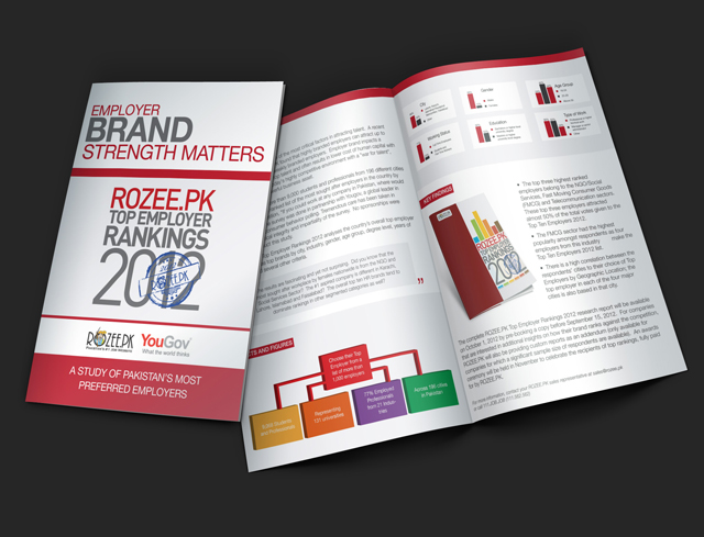 Brochure Design For Rozee.pk
