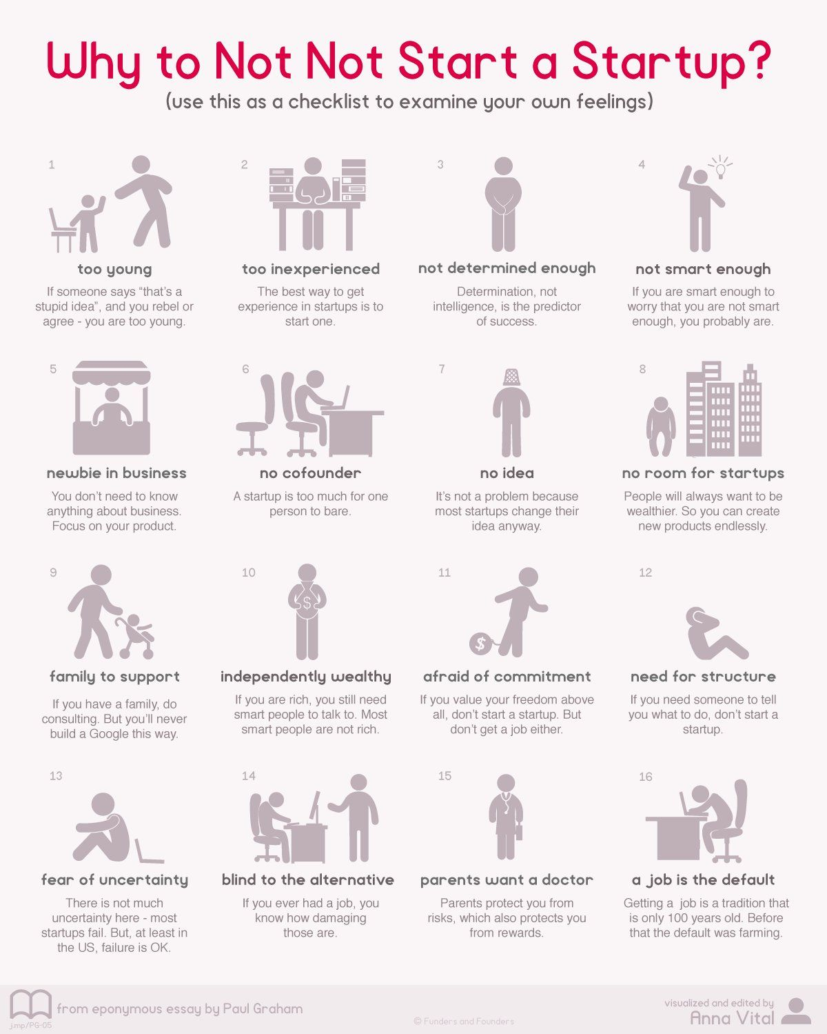 Why Not To Start A Startup - Info graphics