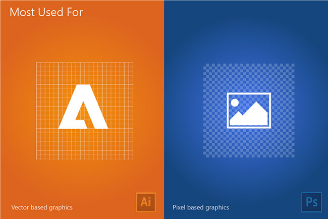 Photoshop and Illustrator Image Technology