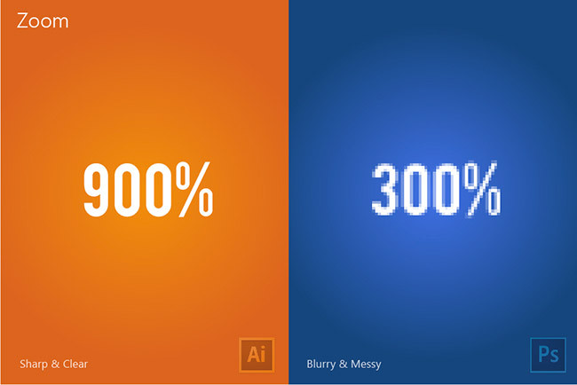 Photoshop and Illustrator Zoom Comparison